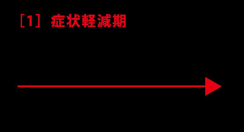 京都市右京区の整体院【シーアイエム松村整体】大学病院の医師も通う根本施術です。太秦天神川駅2分。腰椎ヘルニア/脊柱管狭窄症/五十肩/変形性膝関節症の早期改善と再発を予防します。姿勢検査/運動分析。右京区/中京区/上京区の方はお任せください。JR京都駅、JR二条駅からのアクセスも便利です。